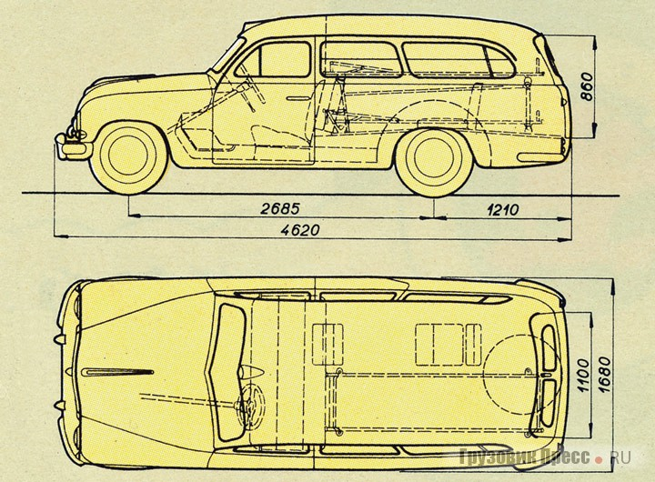 Inside medical Škoda 1201 can fit two stretchers in length 1930 mm – it was even too much for a car of such appointment