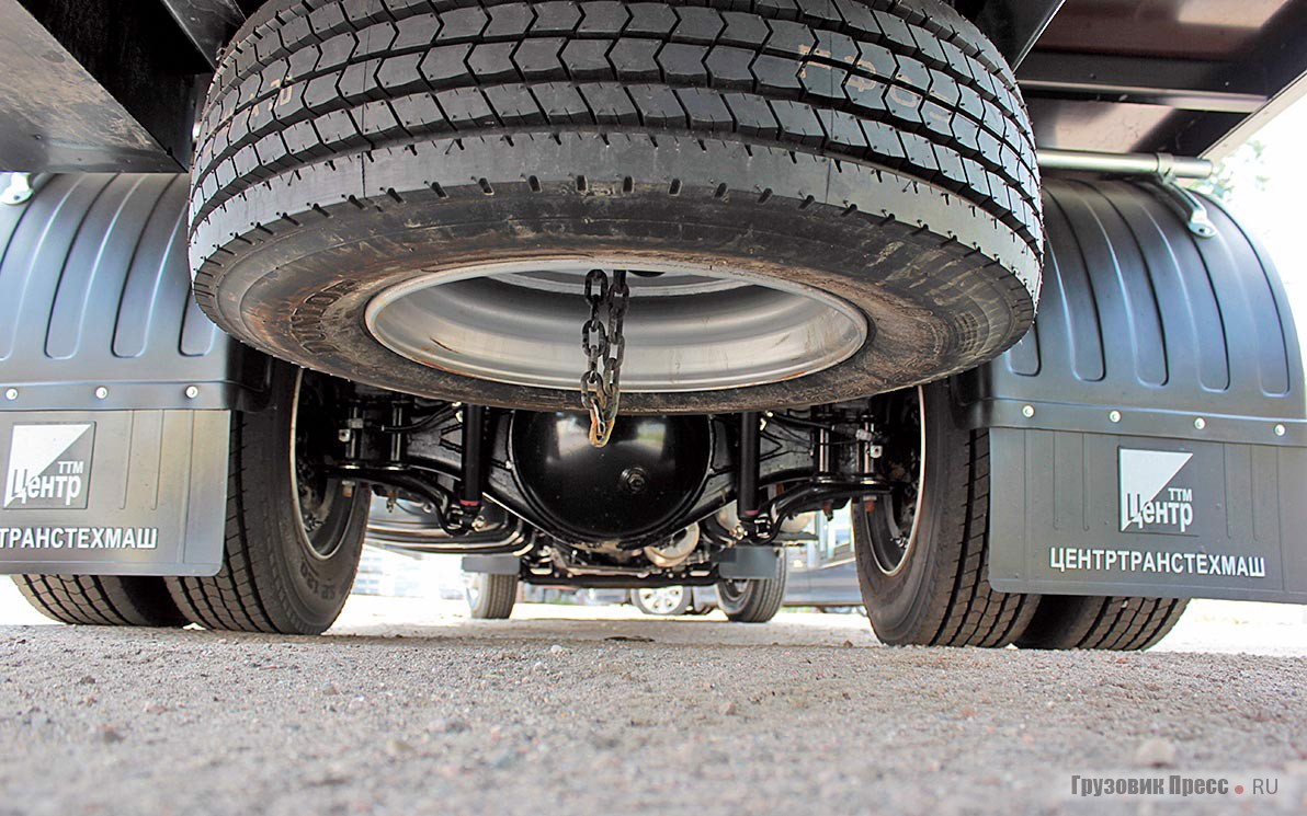Minimum ground clearance of 200 mm under the beam rear axle