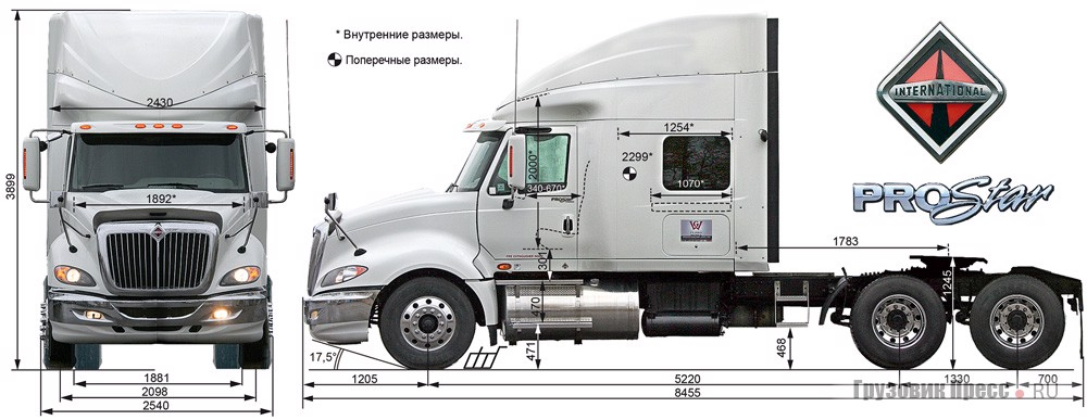 International ProStar Premium (CUA-prefix)